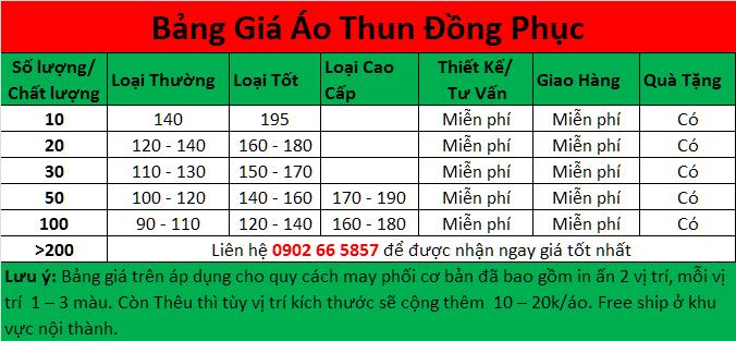 Bang Gia May Ao Thun
