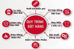 Quy Trinh Dat Hang Ao Thun